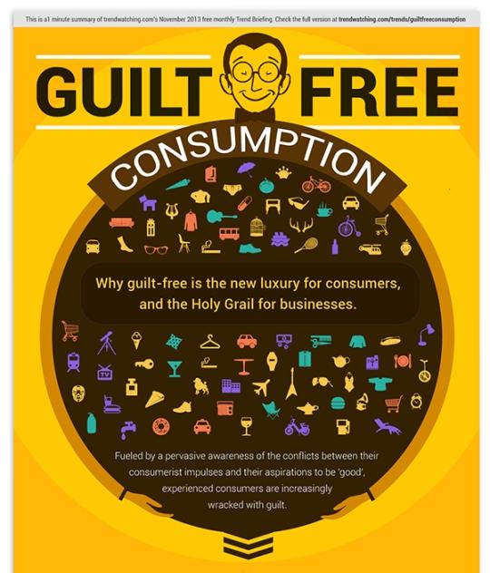 guiltfreeconsumption