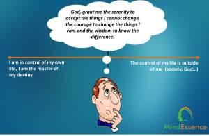 equilibrium and locus of control
